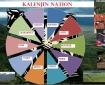Kalenjin People