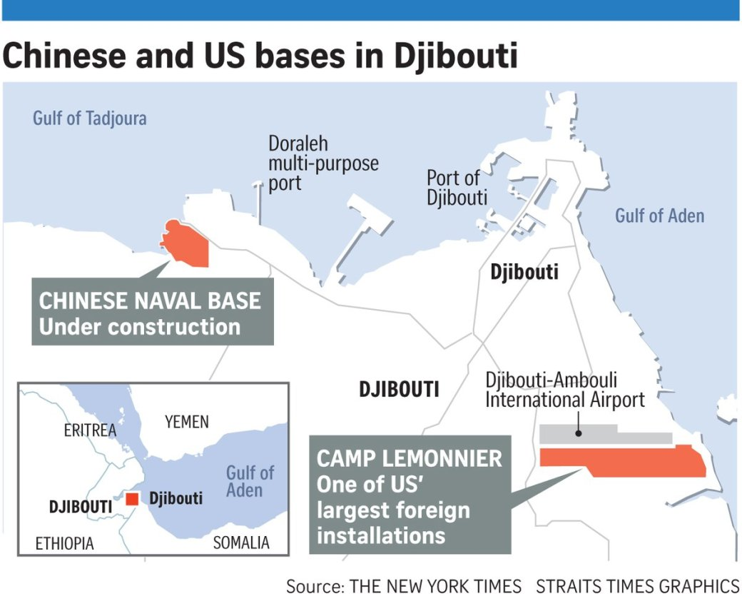 Chinese And U.S Bases In Djibouti